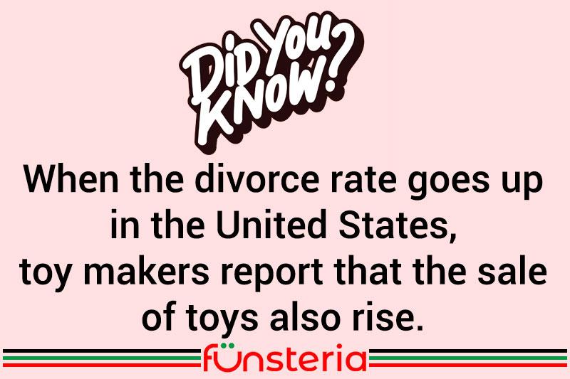 Divorce Details