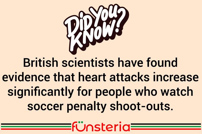 Soccer Shoot-Outs A Health Hazard